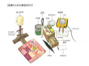 歌舞伎床山の道具